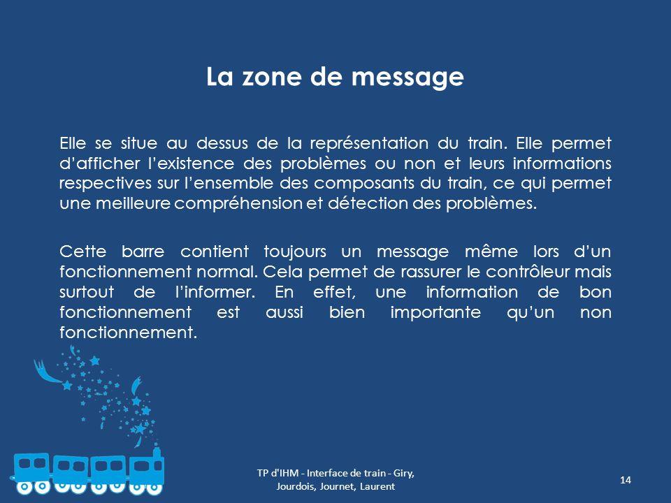 TP d'IHM - Interface de train - Giry, Jourdois, Journet, Laurent 14 La zone de message Elle se situe au dessus de la représentation du train. Elle per