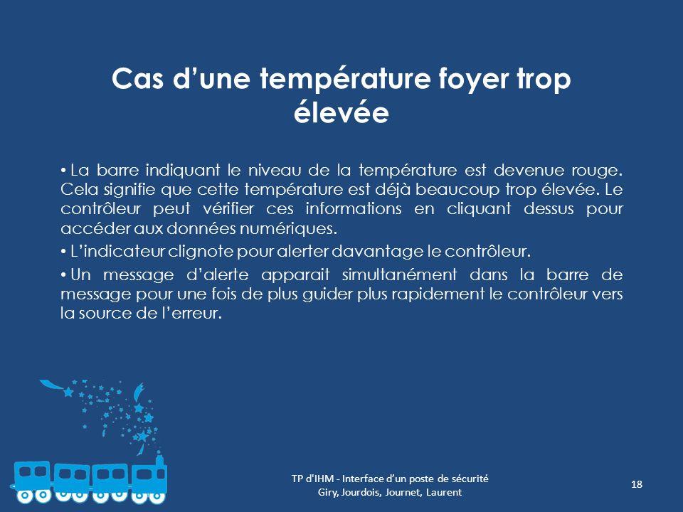 TP d'IHM - Interface dun poste de sécurité Giry, Jourdois, Journet, Laurent 18 Cas dune température foyer trop élevée La barre indiquant le niveau de