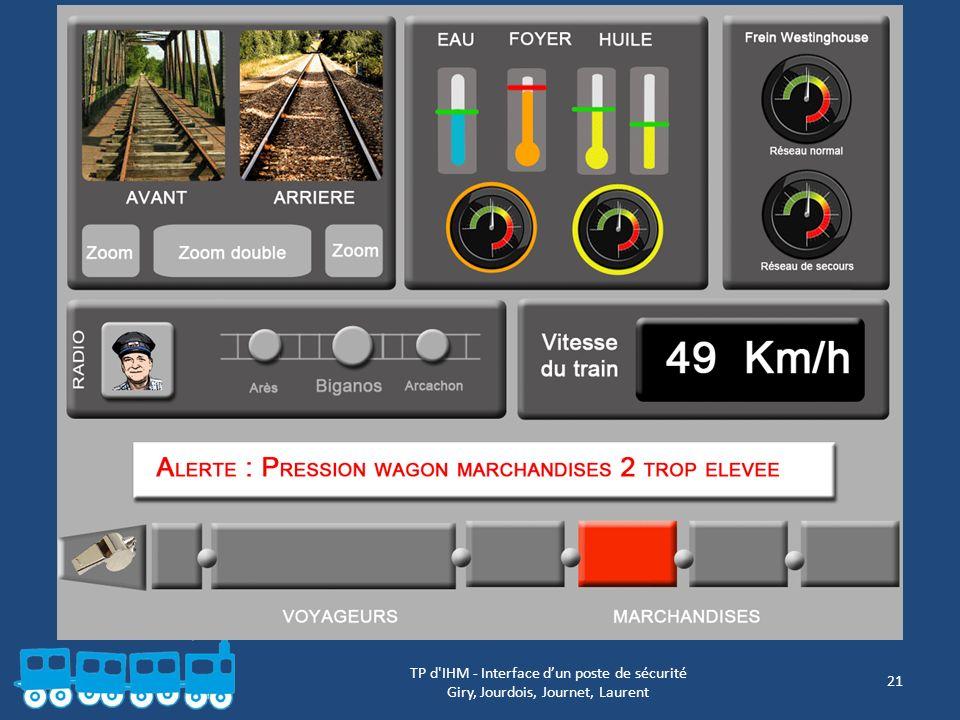 TP d'IHM - Interface dun poste de sécurité Giry, Jourdois, Journet, Laurent 21