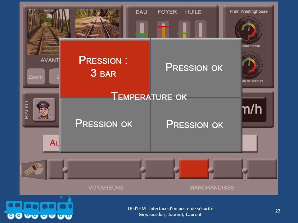 TP d'IHM - Interface dun poste de sécurité Giry, Jourdois, Journet, Laurent 22