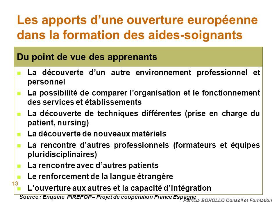 Les apports dune ouverture européenne dans la formation des aides-soignants Du point de vue des apprenants La découverte dun autre environnement profe