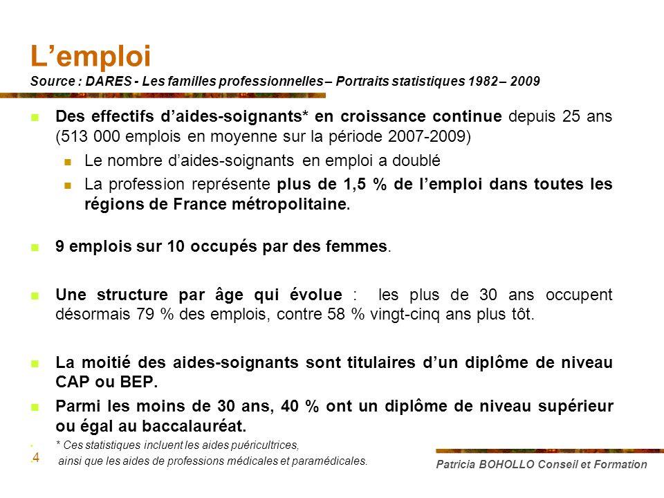 Lemploi Source : DARES - Les familles professionnelles – Portraits statistiques 1982 – 2009 Des effectifs daides-soignants* en croissance continue dep