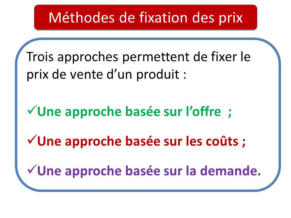 Méthodes de fixation des prix Trois approches permettent de fixer le prix de vente dun produit : Une approche basée sur loffre ; Une approche basée su