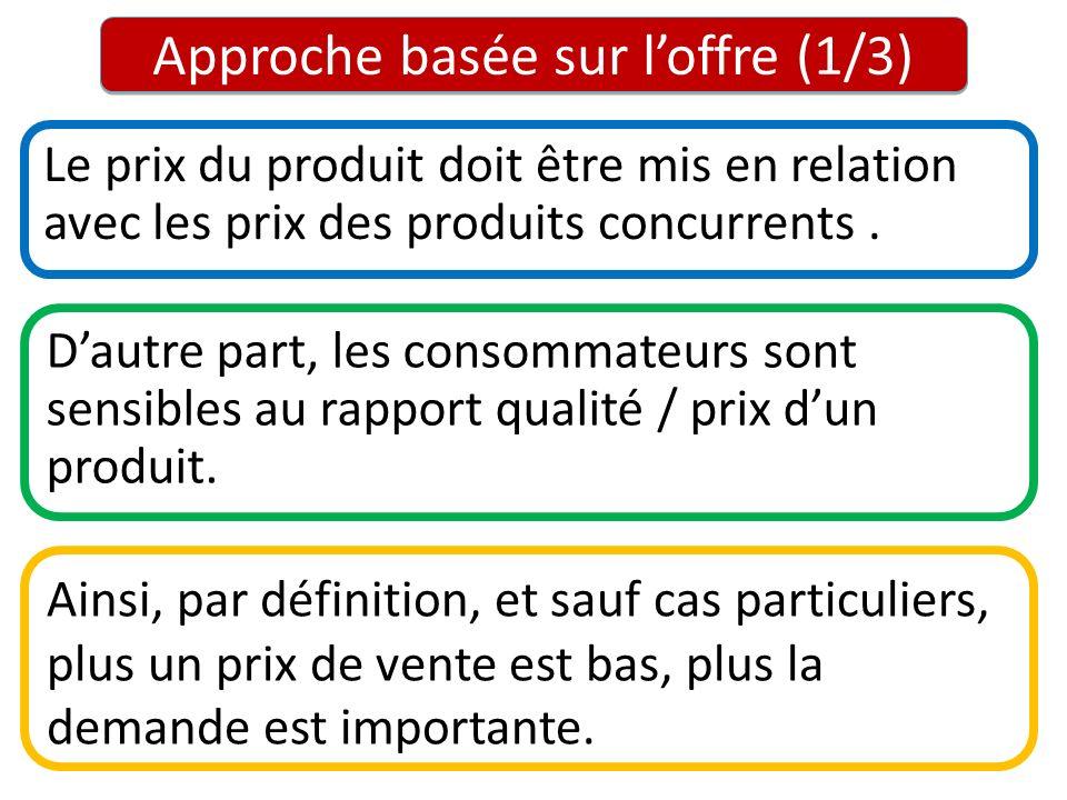 Approche basée sur loffre (1/3) Le prix du produit doit être mis en relation avec les prix des produits concurrents. Dautre part, les consommateurs so
