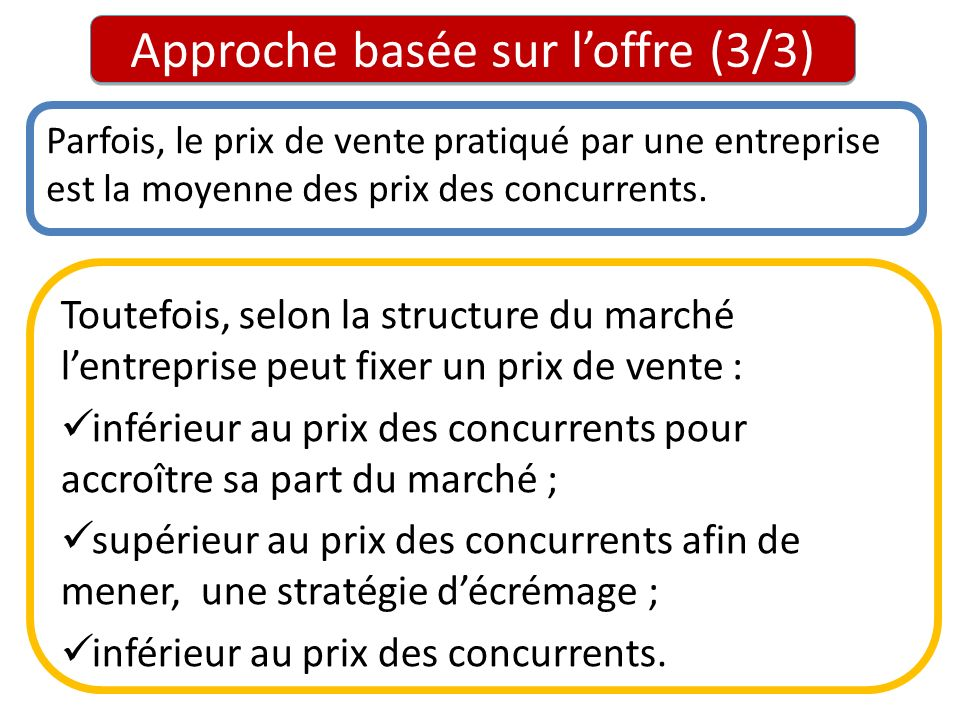 Approche basée sur loffre (3/3) Parfois, le prix de vente pratiqué par une entreprise est la moyenne des prix des concurrents. Toutefois, selon la str