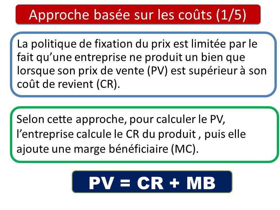 Approche basée sur les coûts (1/5) La politique de fixation du prix est limitée par le fait quune entreprise ne produit un bien que lorsque son prix d