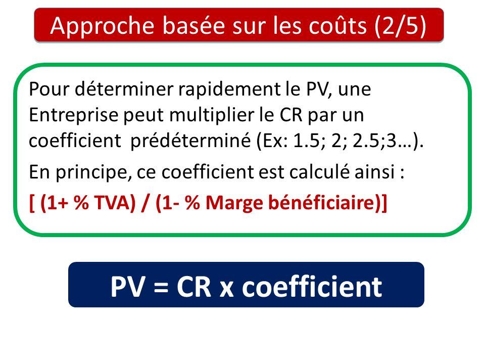 Approche basée sur les coûts (2/5) Pour déterminer rapidement le PV, une Entreprise peut multiplier le CR par un coefficient prédéterminé (Ex: 1.5; 2;