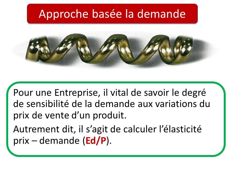Approche basée la demande Pour une Entreprise, il vital de savoir le degré de sensibilité de la demande aux variations du prix de vente dun produit. A