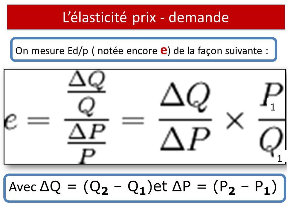 Lélasticité prix - demande On mesure Ed/p ( notée encore e ) de la façon suivante : Avec ΔQ = (Q 2 – Q 1 )et ΔP = (P 2 – P 1 ) 1 1