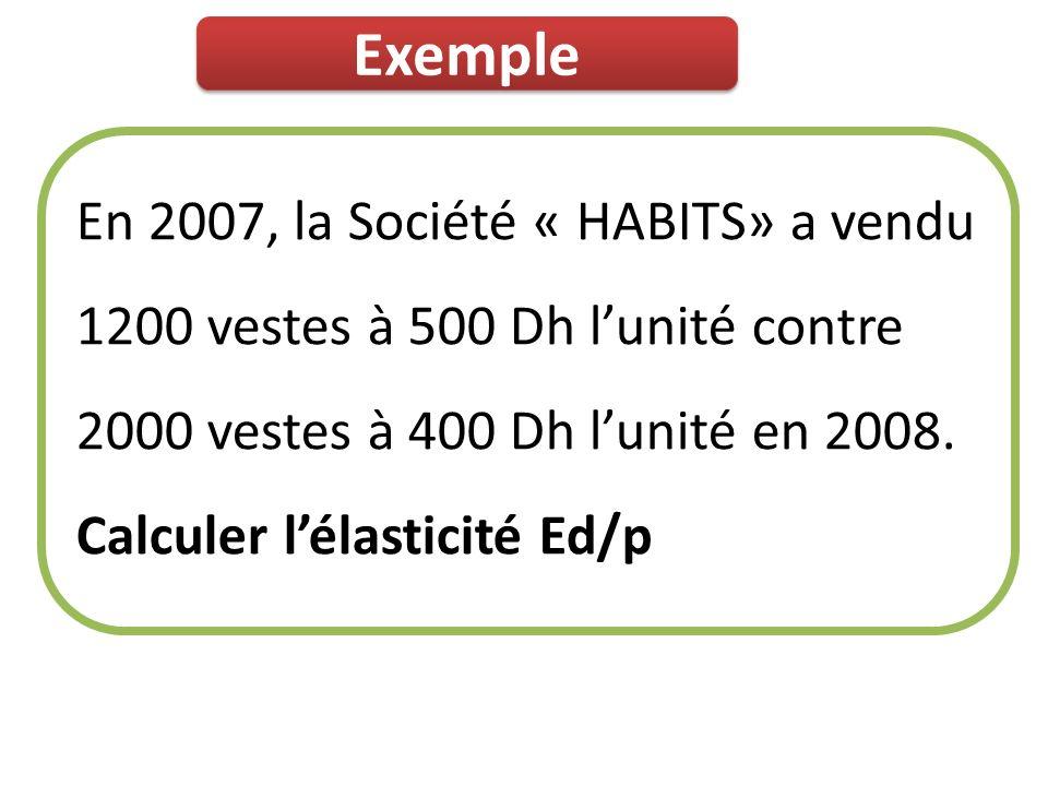 Exemple En 2007, la Société « HABITS» a vendu 1200 vestes à 500 Dh lunité contre 2000 vestes à 400 Dh lunité en 2008. Calculer lélasticité Ed/p