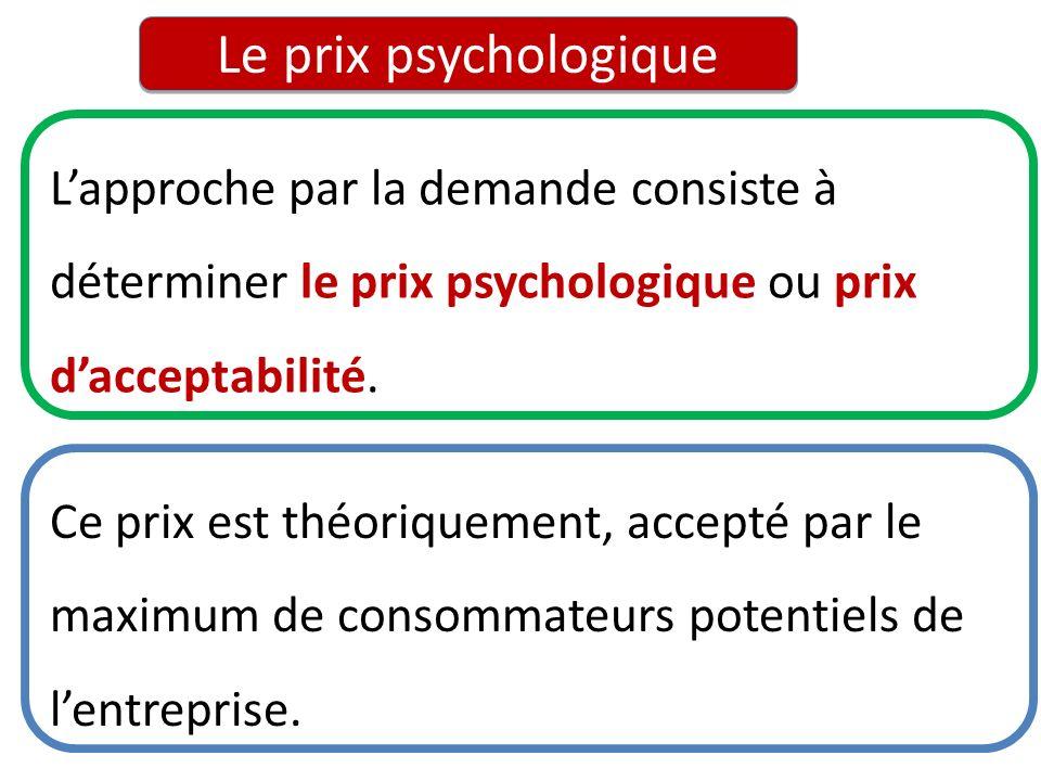 Le prix psychologique Lapproche par la demande consiste à déterminer le prix psychologique ou prix dacceptabilité. Ce prix est théoriquement, accepté