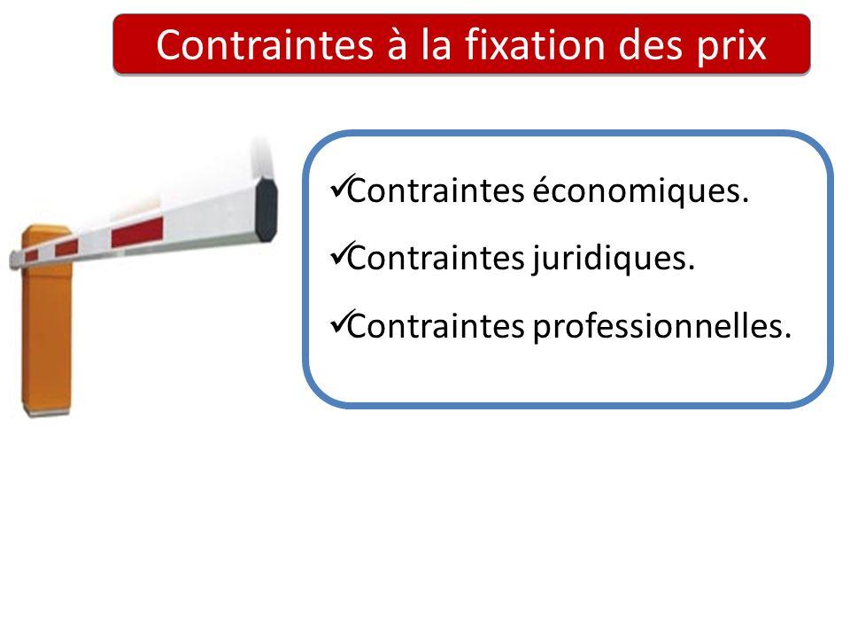 Contraintes à la fixation des prix Contraintes économiques. Contraintes juridiques. Contraintes professionnelles.