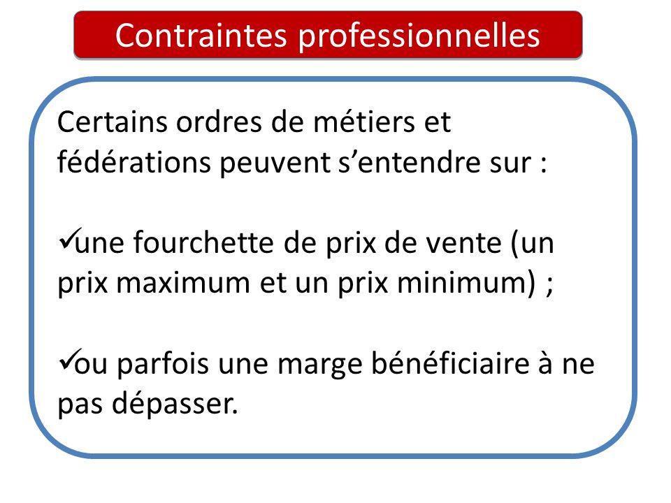 Contraintes professionnelles Certains ordres de métiers et fédérations peuvent sentendre sur : une fourchette de prix de vente (un prix maximum et un