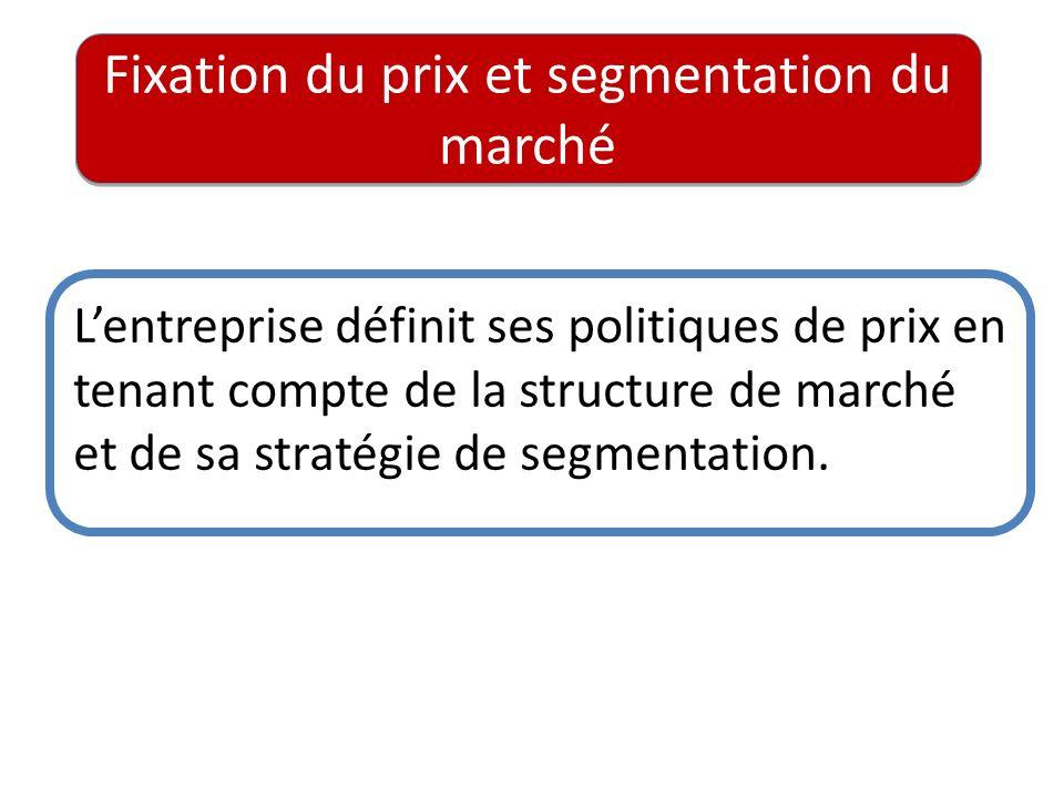 Fixation du prix et segmentation du marché Lentreprise définit ses politiques de prix en tenant compte de la structure de marché et de sa stratégie de