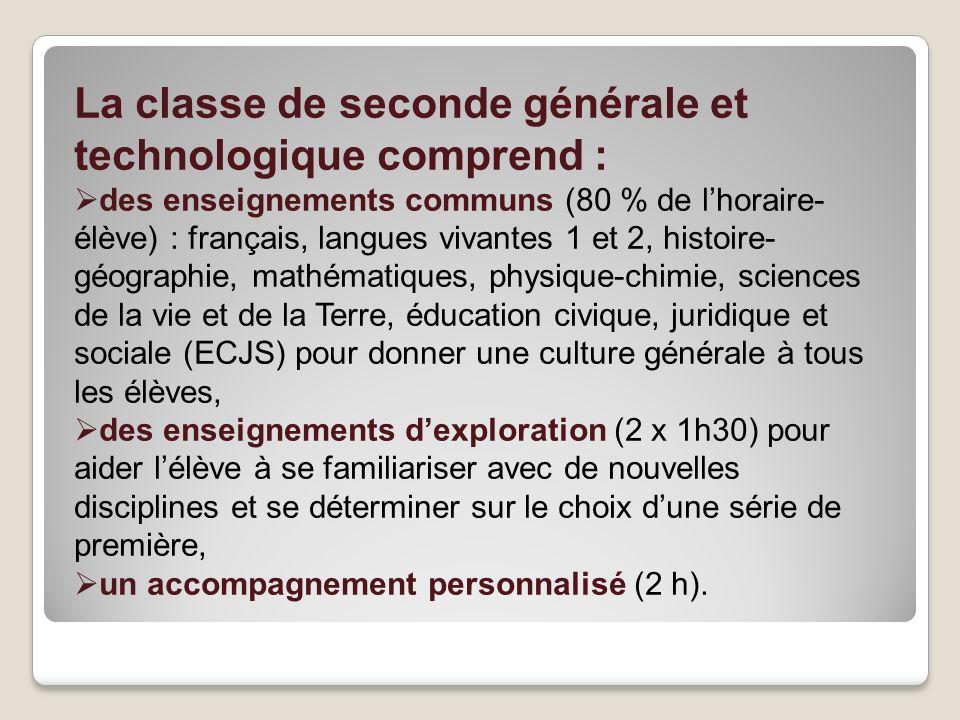 La classe de seconde générale et technologique comprend : des enseignements communs (80 % de lhoraire- élève) : français, langues vivantes 1 et 2, his