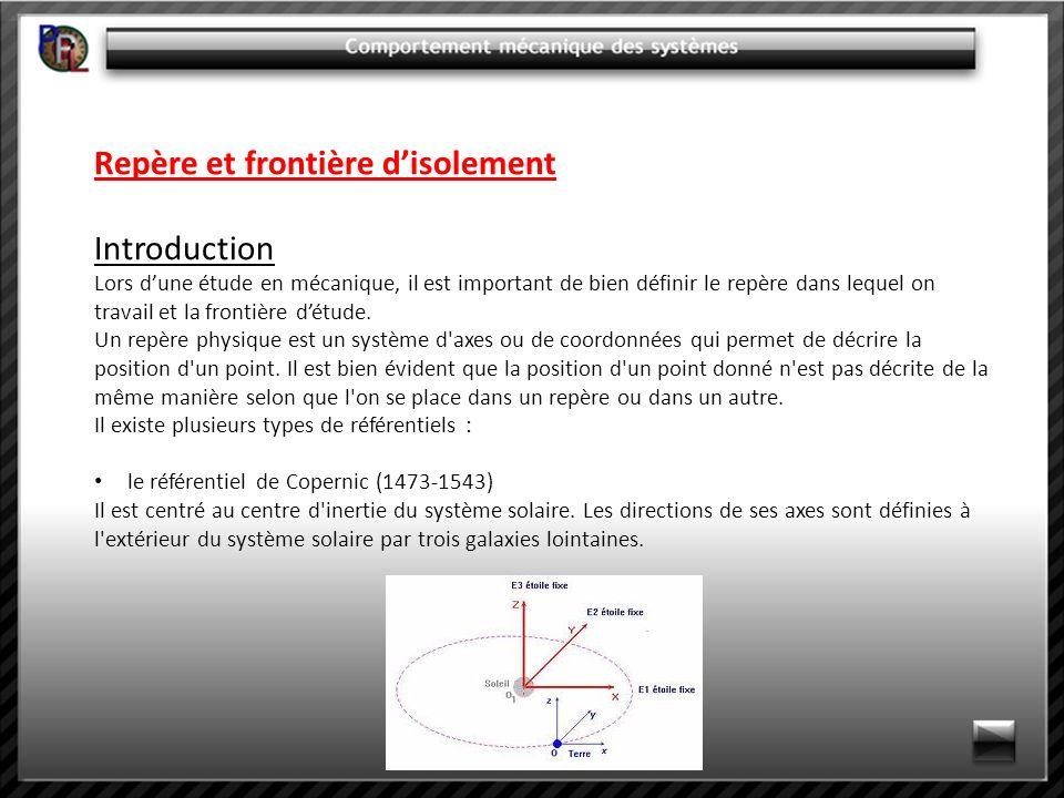 Repère et frontière disolement Introduction le référentiel de Galilée (1564-1642) Il est centré au centre de la Terre.