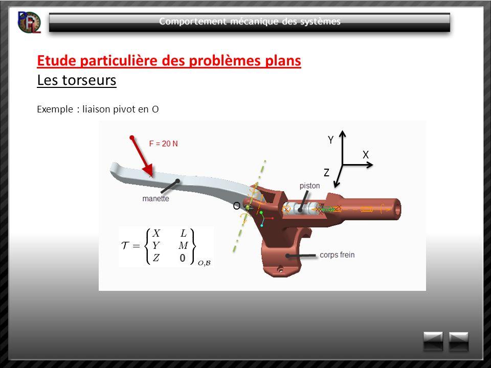 Etude particulière des problèmes plans Les torseurs Exemple : liaison pivot en O O X Y Z