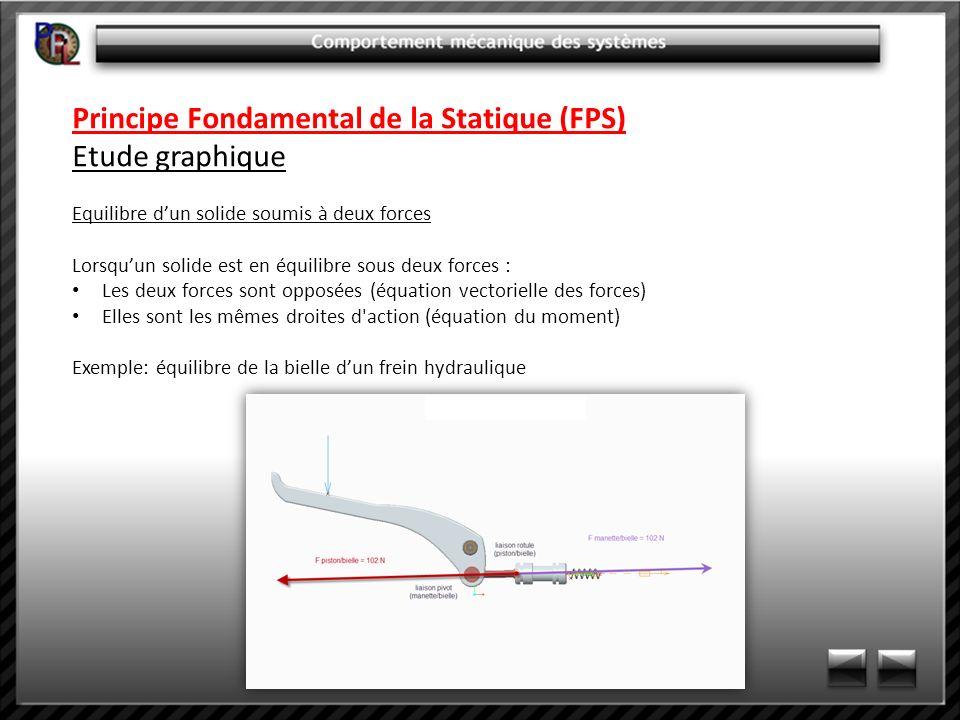 Principe Fondamental de la Statique (FPS) Etude graphique Equilibre dun solide soumis à deux forces Lorsquun solide est en équilibre sous deux forces