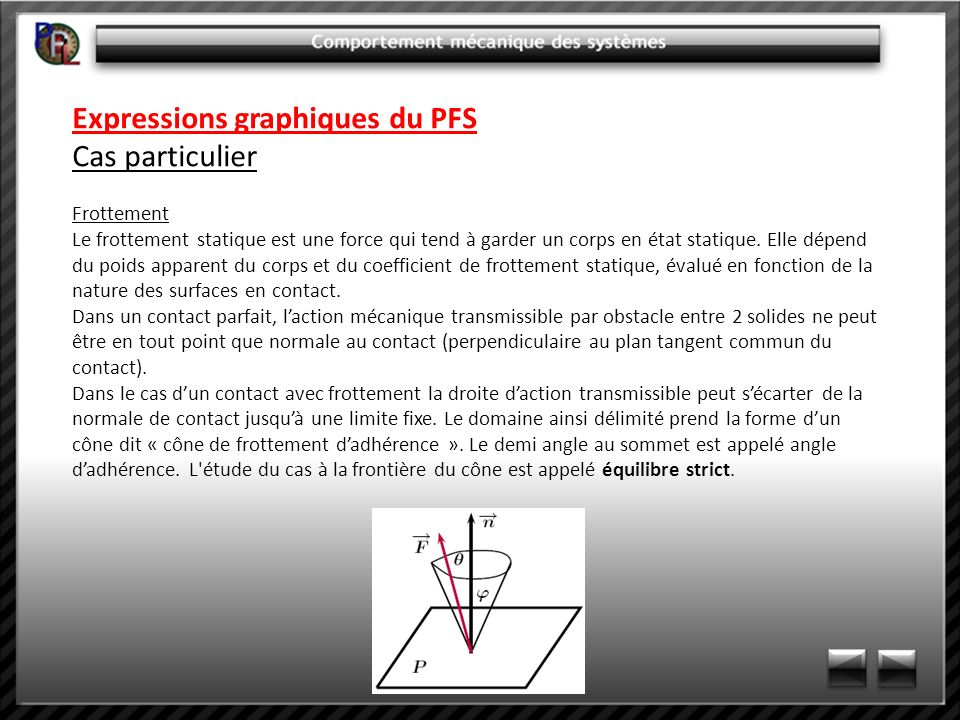 Expressions graphiques du PFS Cas particulier Frottement Le frottement statique est une force qui tend à garder un corps en état statique. Elle dépend