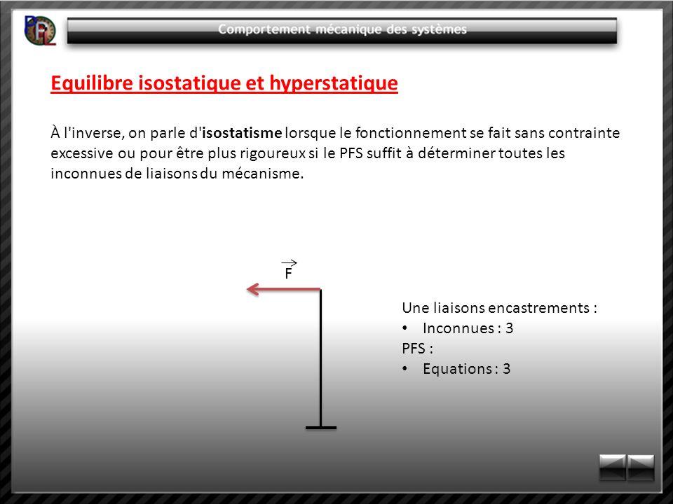 Equilibre isostatique et hyperstatique À l'inverse, on parle d'isostatisme lorsque le fonctionnement se fait sans contrainte excessive ou pour être pl