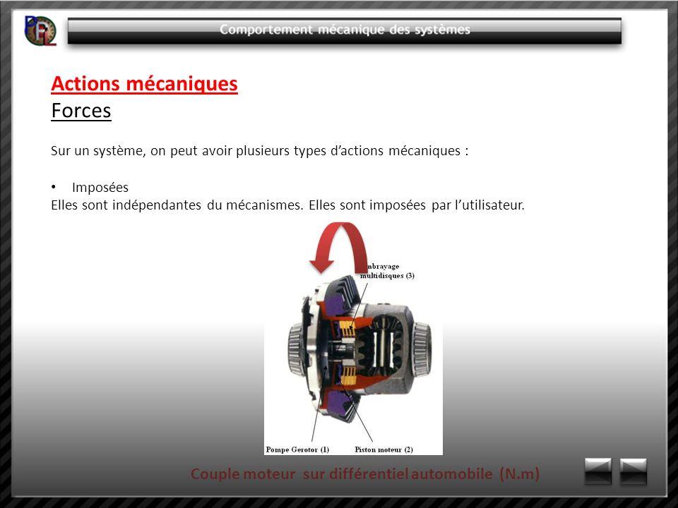 Actions mécaniques Forces Sur un système, on peut avoir plusieurs types dactions mécaniques : Imposées Elles sont indépendantes du mécanismes. Elles s