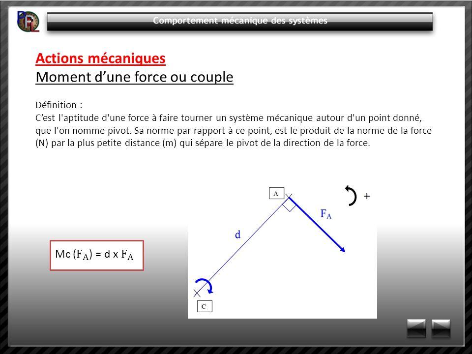 Actions mécaniques Moment dune force ou couple Définition : Cest l'aptitude d'une force à faire tourner un système mécanique autour d'un point donné,