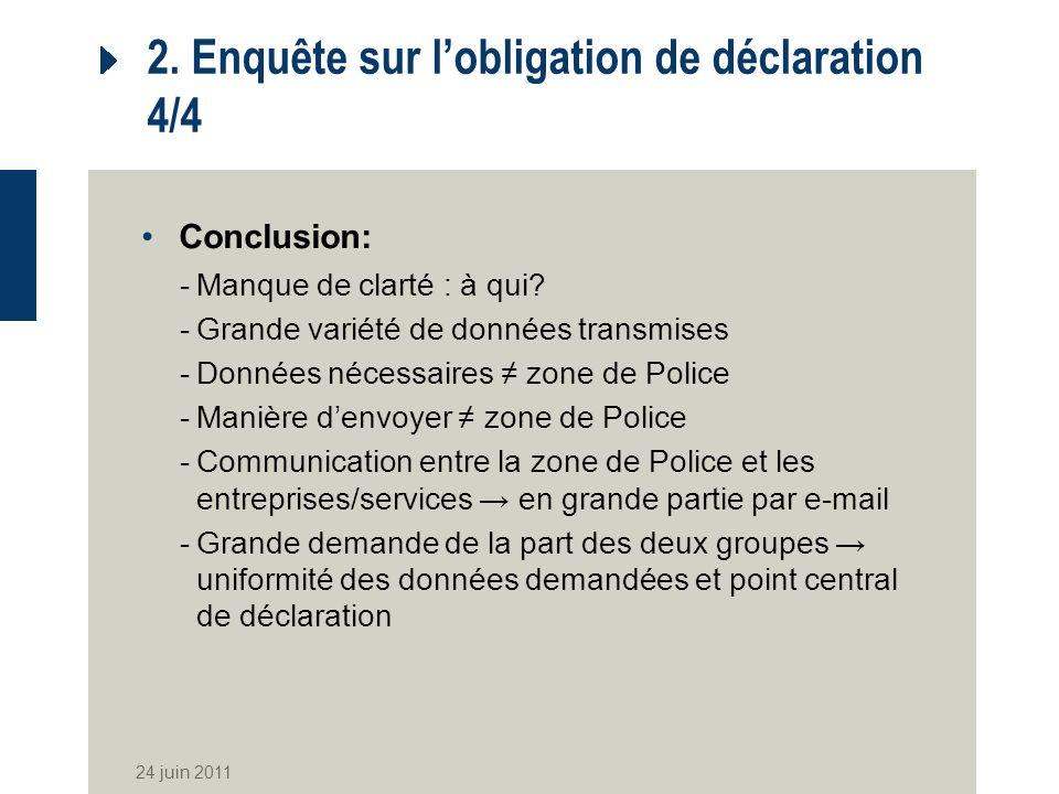 3.Législation 1/4 Art.