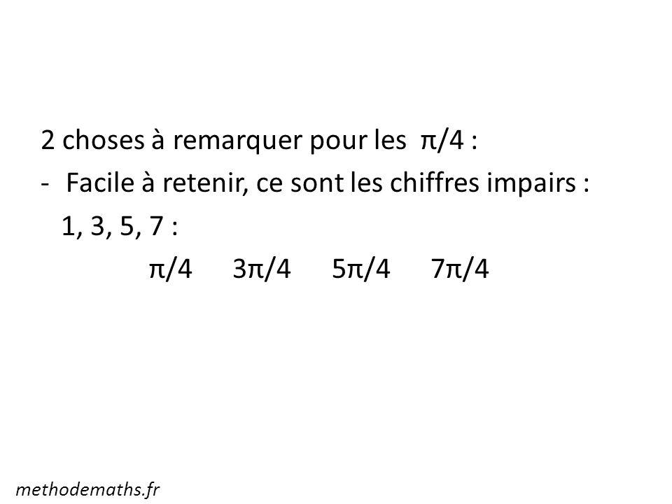 2 choses à remarquer pour les π/4 : -Facile à retenir, ce sont les chiffres impairs : 1, 3, 5, 7 : π/4 3π/4 5π/4 7π/4 methodemaths.fr