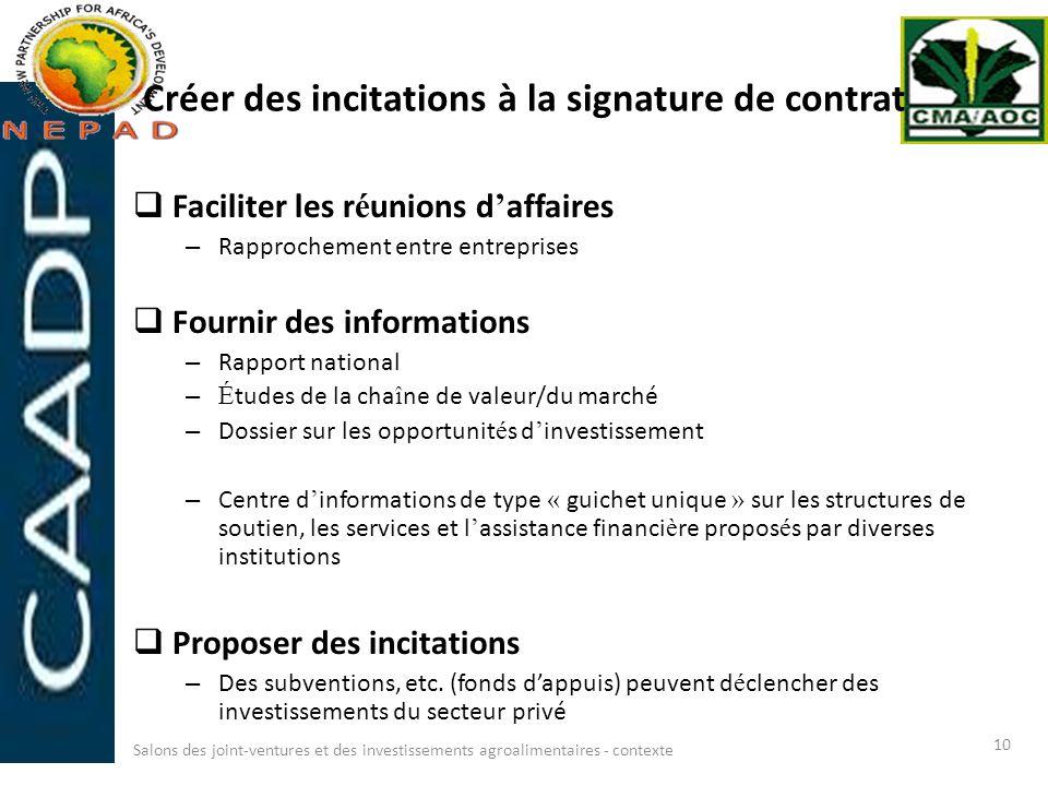 Créer des incitations à la signature de contrat Faciliter les r é unions d affaires – Rapprochement entre entreprises Fournir des informations – Rappo