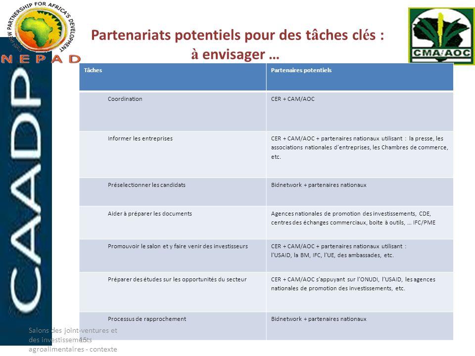 Partenariats potentiels pour des t â ches cl é s : à envisager … TâchesPartenaires potentiels CoordinationCER + CAM/AOC Informer les entreprises CER +
