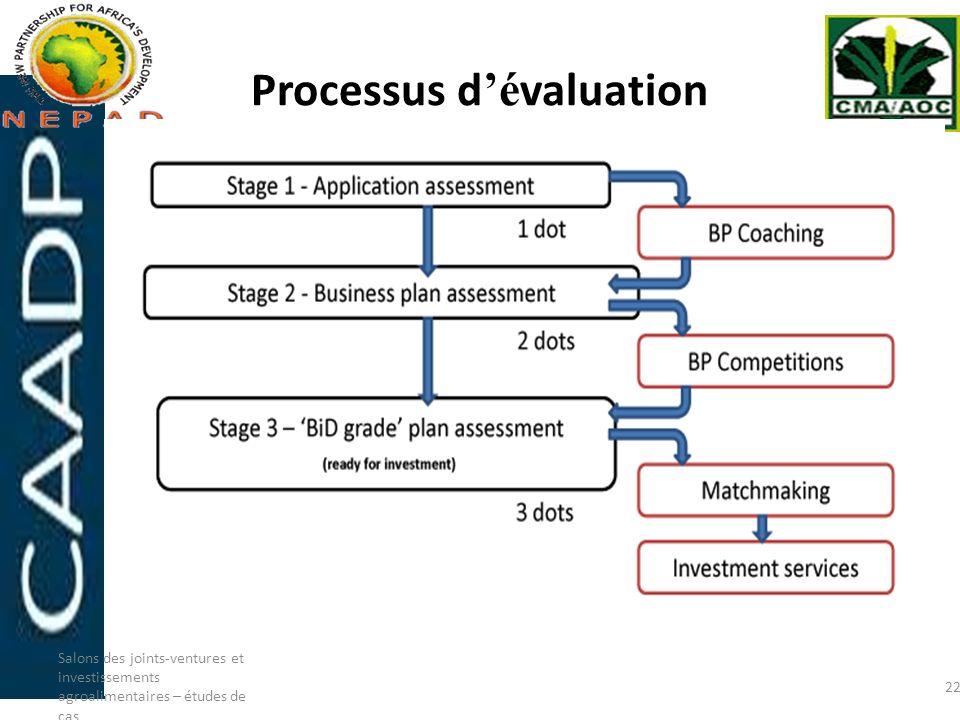 Processus d é valuation Salons des joints-ventures et investissements agroalimentaires – études de cas 22