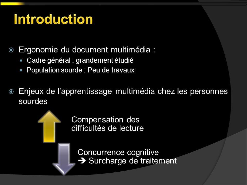 Ergonomie du document multimédia : Cadre général : grandement étudié Population sourde : Peu de travaux Enjeux de lapprentissage multimédia chez les p