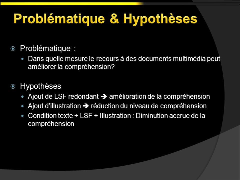 Problématique : Dans quelle mesure le recours à des documents multimédia peut améliorer la compréhension? Hypothèses Ajout de LSF redondant améliorati