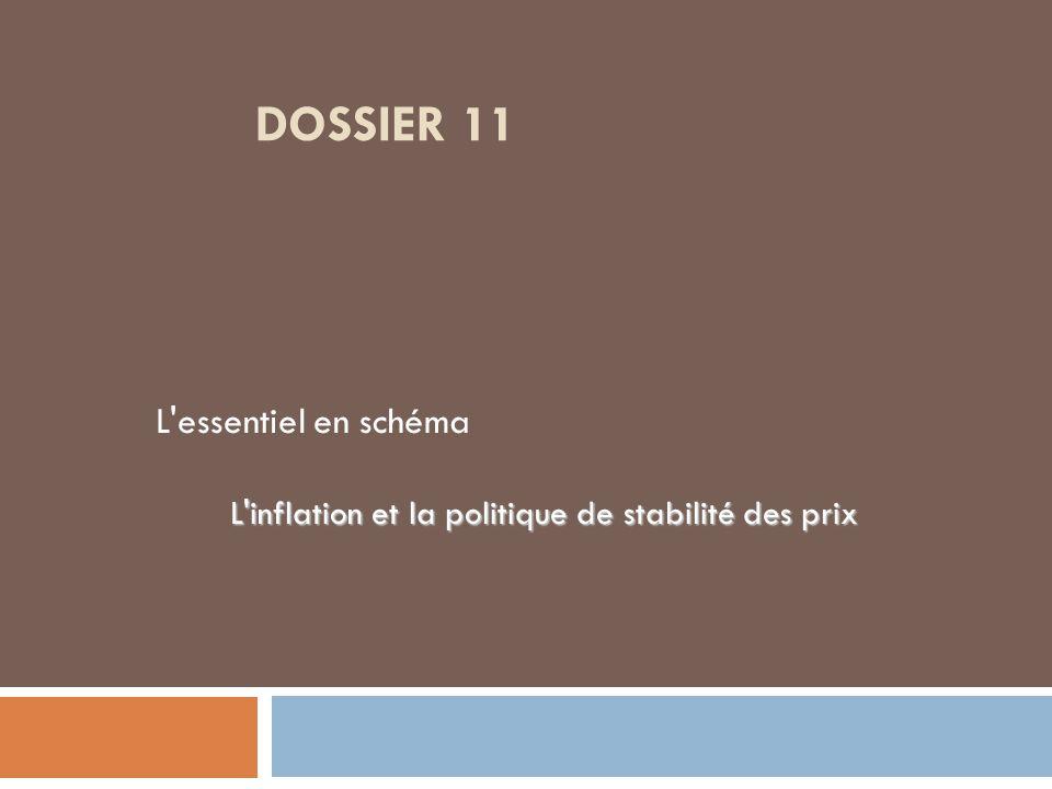 DOSSIER 11 L'essentiel en schéma L'inflation et la politique de stabilité des prix