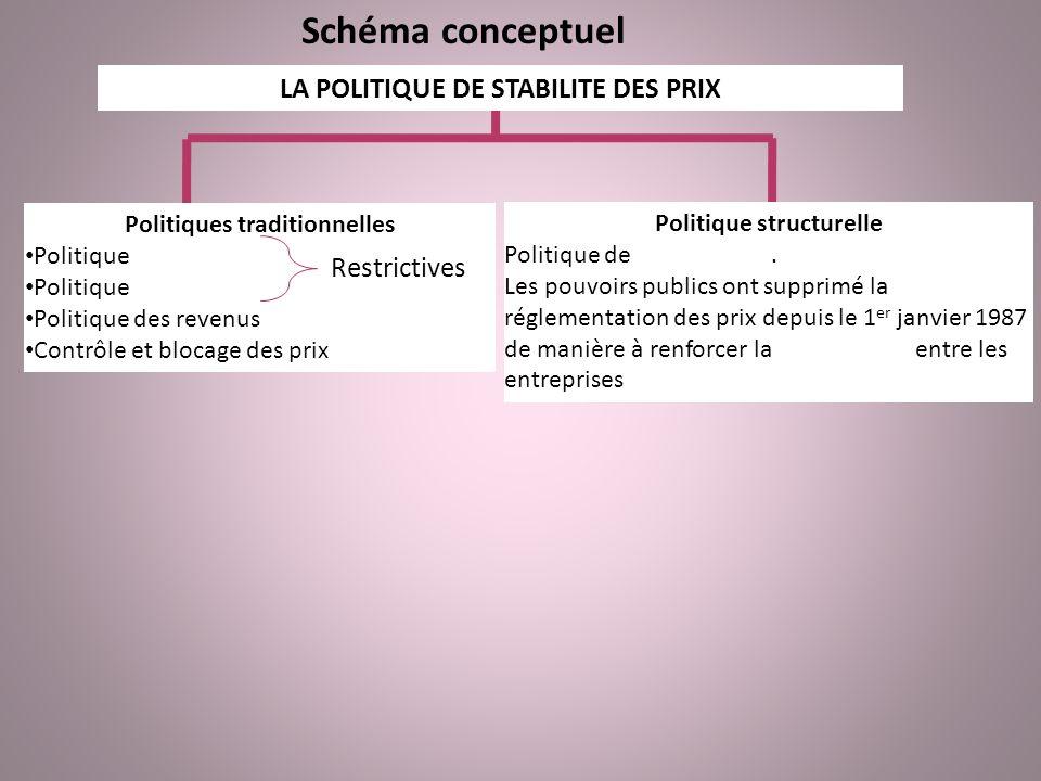 TERMINALE STG ECONOMIE Sources : Éditions Bertrand Lacoste Collection : Les Dossiers Site : Diaporama adapté et automatisé par M.