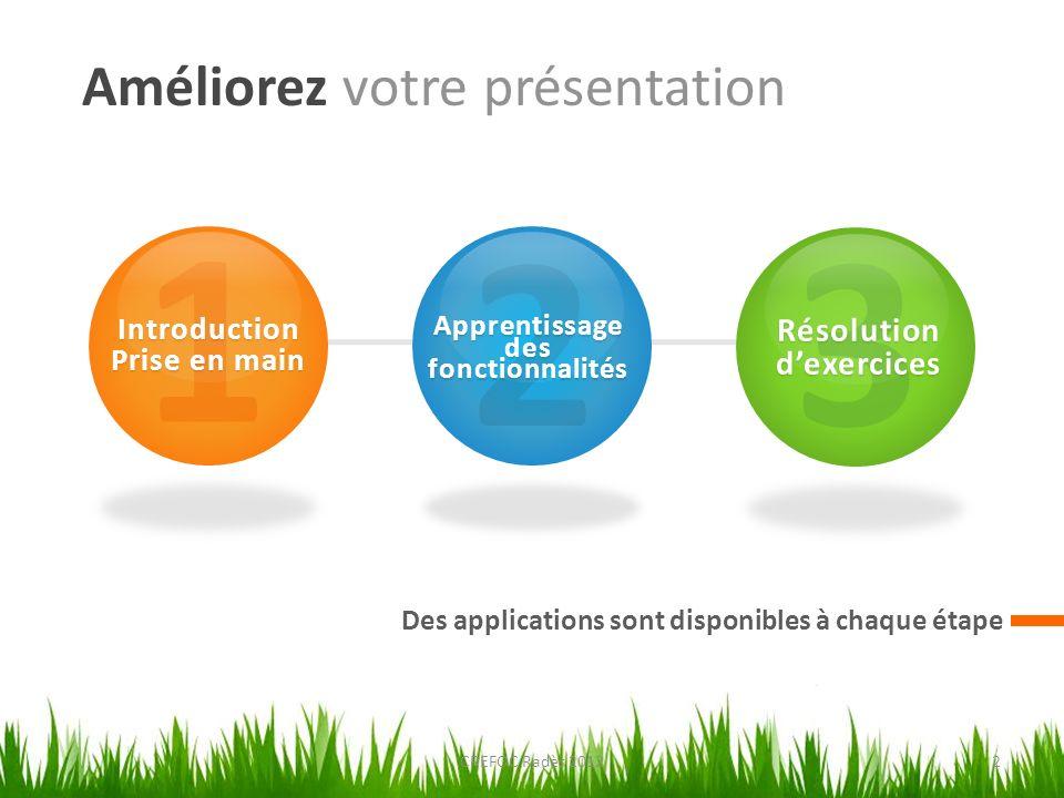 Améliorez votre présentation Des applications sont disponibles à chaque étape 1Introduction Prise en main 2 Apprentissage des fonctionnalités 3 Résolu