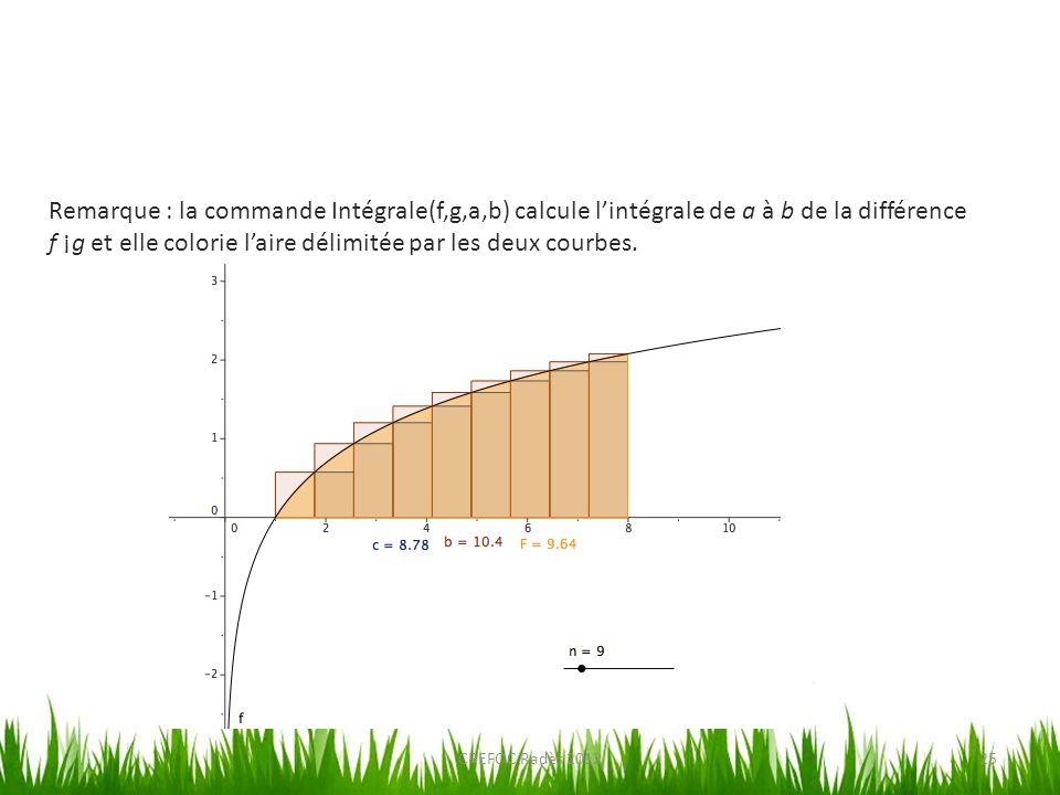 CREFOC Radès 201225 Remarque : la commande Intégrale(f,g,a,b) calcule lintégrale de a à b de la différence f ¡g et elle colorie laire délimitée par le