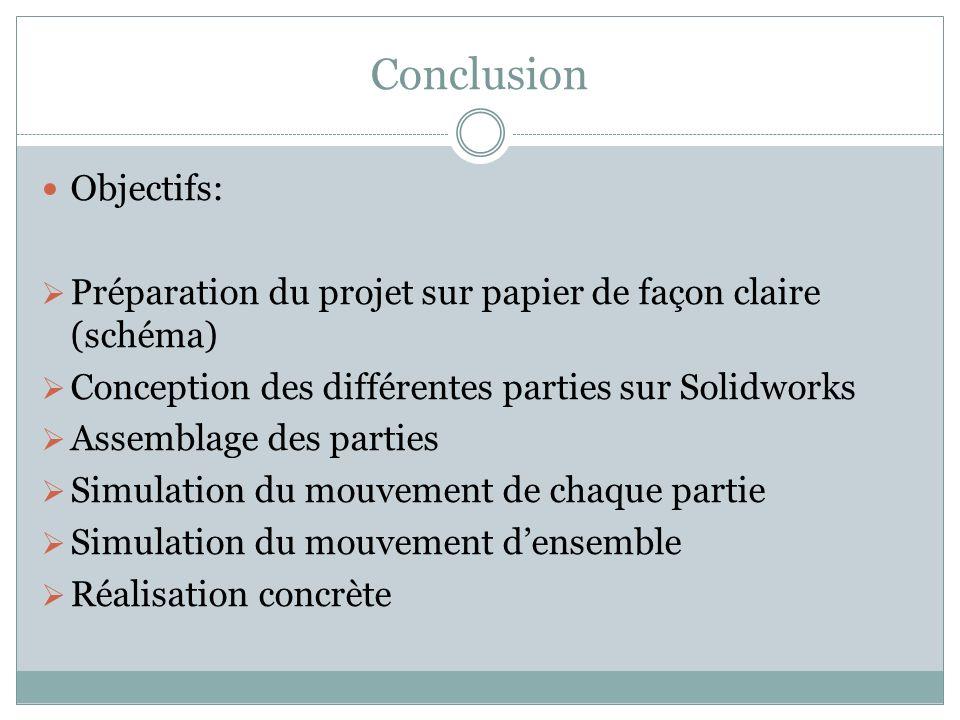 Conclusion Objectifs: Préparation du projet sur papier de façon claire (schéma) Conception des différentes parties sur Solidworks Assemblage des parties Simulation du mouvement de chaque partie Simulation du mouvement densemble Réalisation concrète