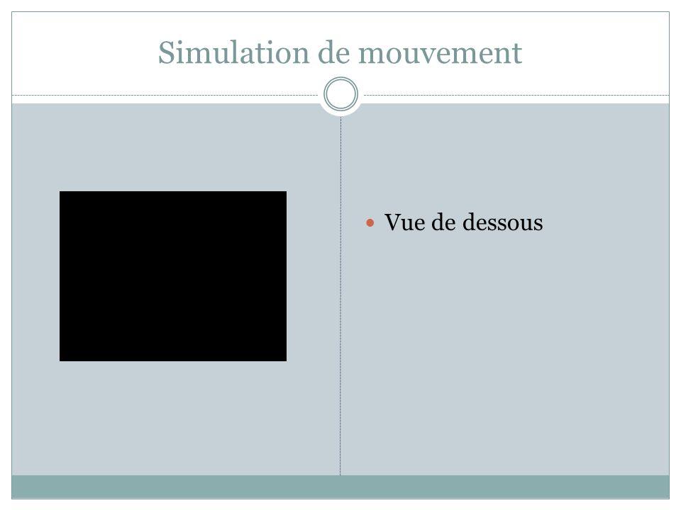 Simulation de mouvement Vue de dessous