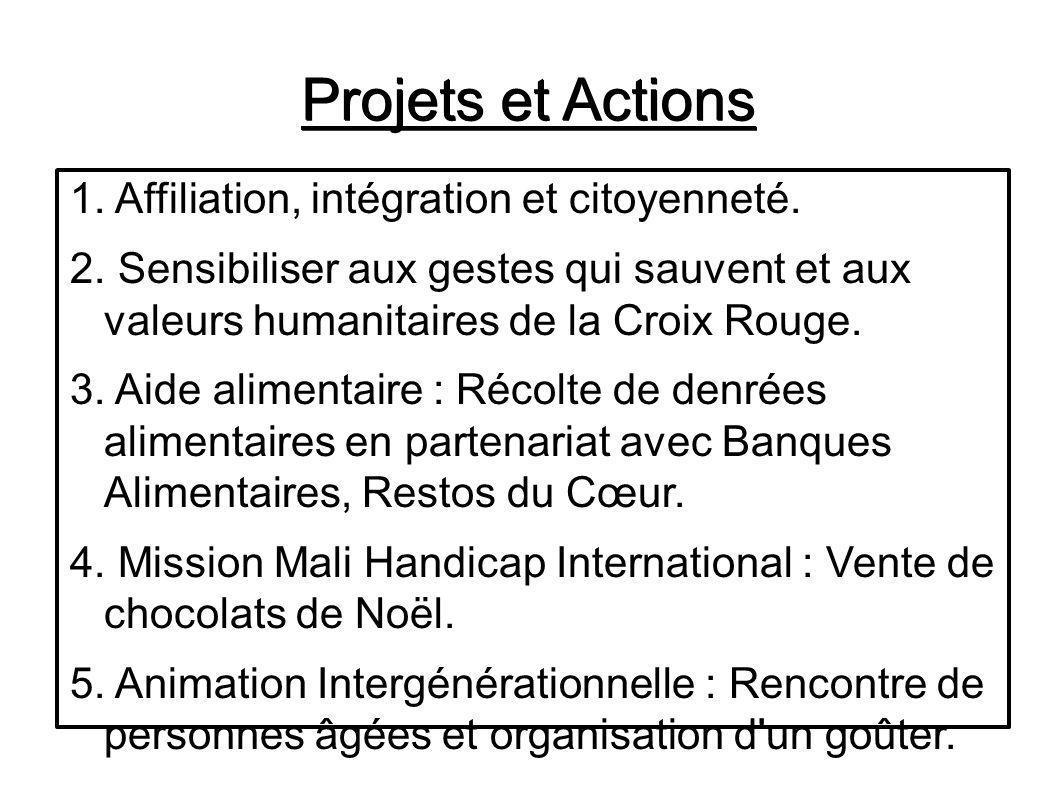 Projets et Actions 1. Affiliation, intégration et citoyenneté.