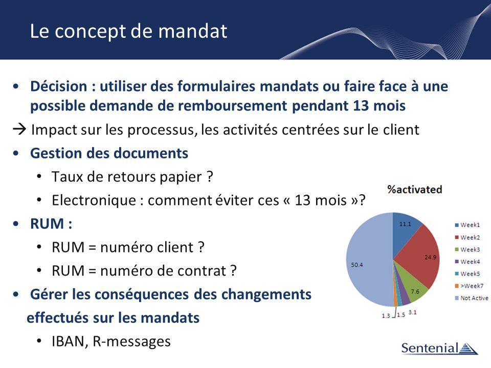 Le concept de mandat Décision : utiliser des formulaires mandats ou faire face à une possible demande de remboursement pendant 13 mois Impact sur les