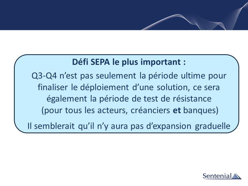 Défi SEPA le plus important : Q3-Q4 nest pas seulement la période ultime pour finaliser le déploiement dune solution, ce sera également la période de