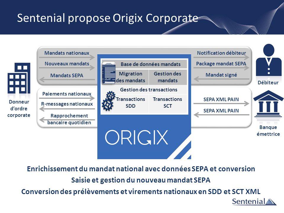 Sentenial propose Origix Corporate Base de données mandats Migration des mandats Gestion des mandats Gestion des transactions Transactions SDD Transac