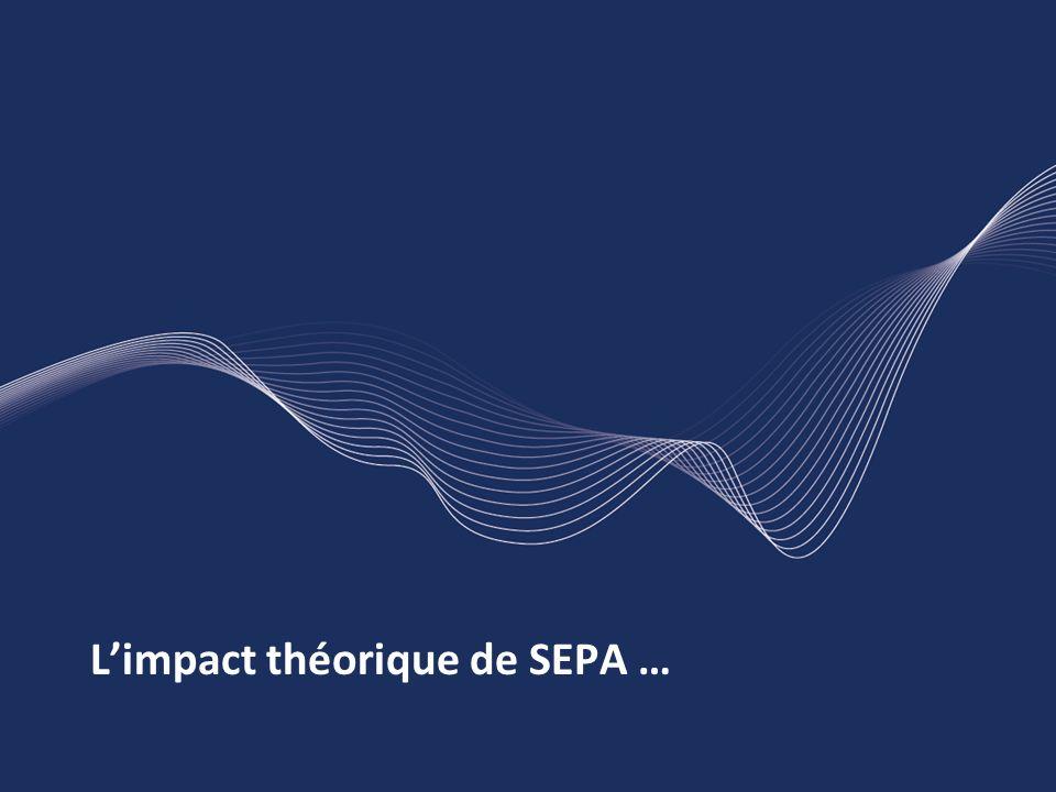Limpact théorique de SEPA …