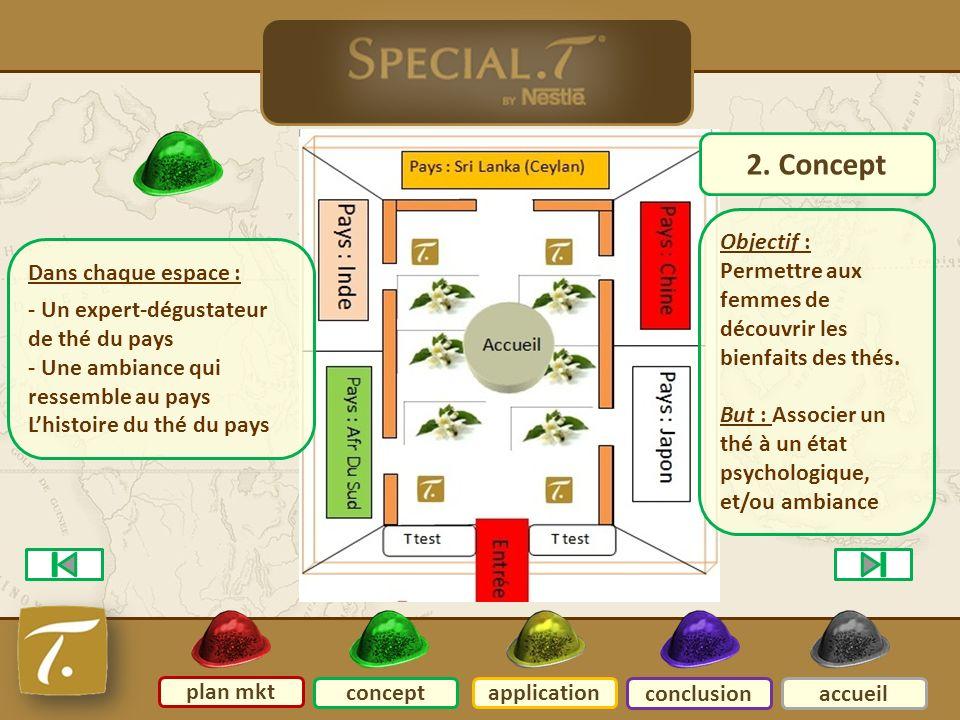 3 concept plan mkt conceptapplication conclusionaccueil 2. Concept Dans chaque espace : - Un expert-dégustateur de thé du pays - Une ambiance qui ress