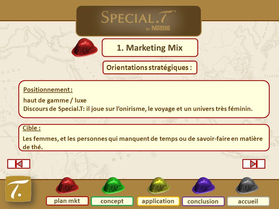 2 Plan mkt 1. Marketing Mix plan mkt conceptapplication conclusionaccueil Positionnement : haut de gamme / luxe Discours de Special.T: il joue sur lon