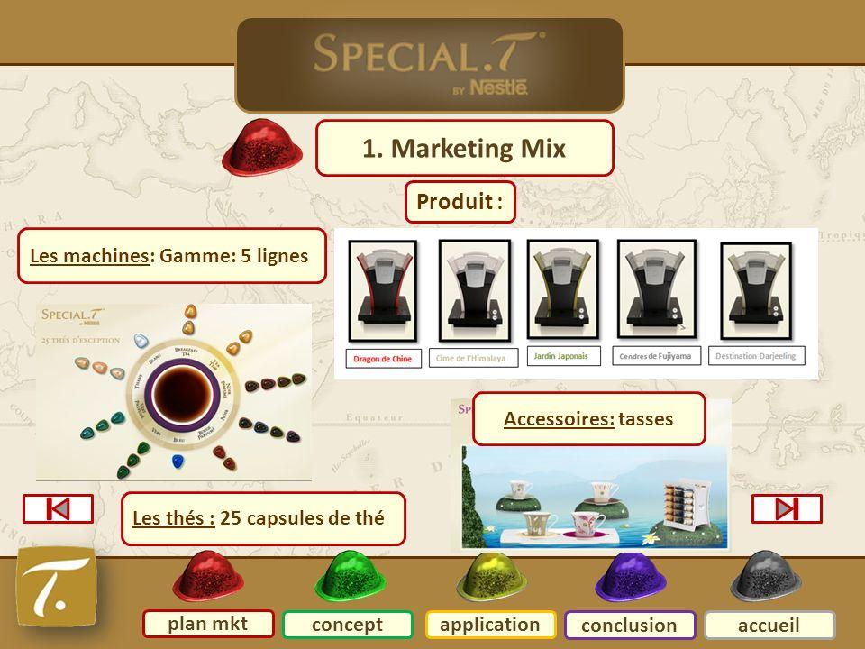 2 Plan mkt 1. Marketing Mix plan mkt conceptapplication conclusionaccueil Les machines: Gamme: 5 lignes Produit : Les thés : 25 capsules de thé Access