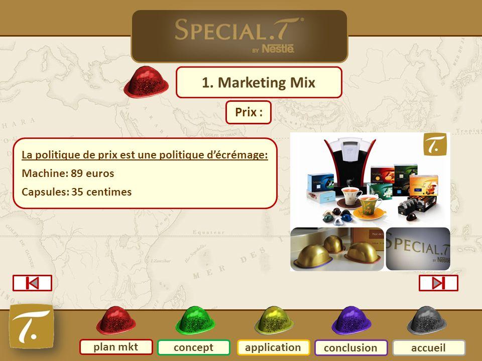 2 Plan mkt 1. Marketing Mix plan mkt conceptapplication conclusionaccueil La politique de prix est une politique décrémage: Machine: 89 euros Capsules