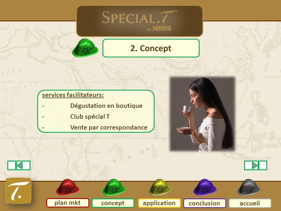 2 concept 2. Concept plan mkt conceptapplication conclusionaccueil services facilitateurs: -Dégustation en boutique -Club spécial T -Vente par corresp