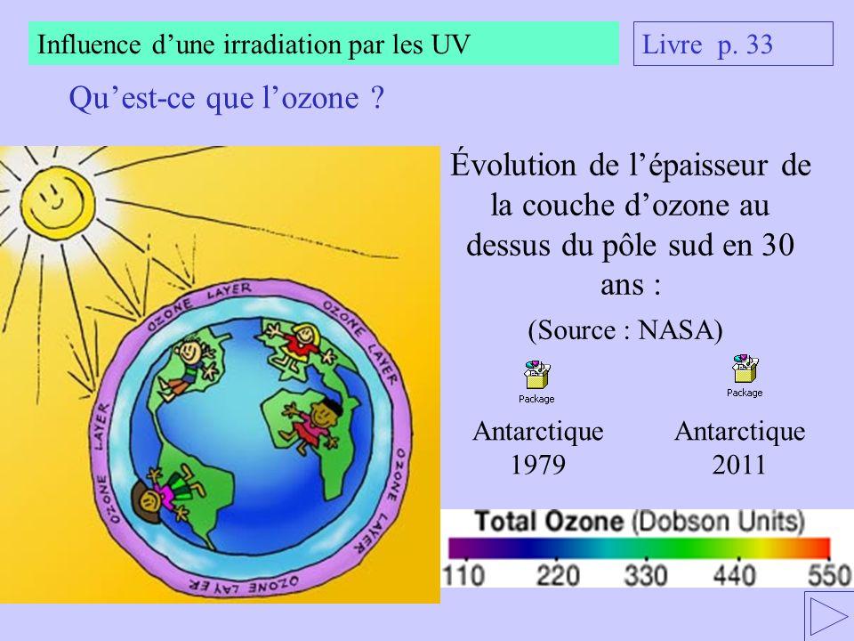 Influence dune irradiation par les UV Évolution de lépaisseur de la couche dozone au dessus du pôle sud en 30 ans : Livre p. 33 Antarctique 2011 Antar